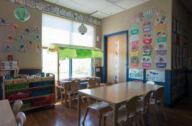 Sartell Preschools